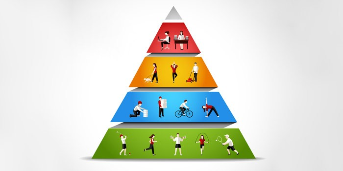Physical Activities Pyramid for Adults